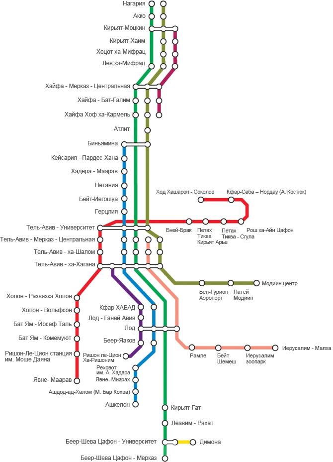 Карта-схема железнодорожных